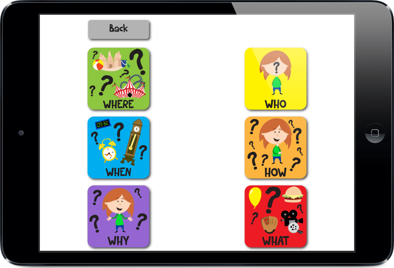 visual supports social story to teach wh questionstouch autism